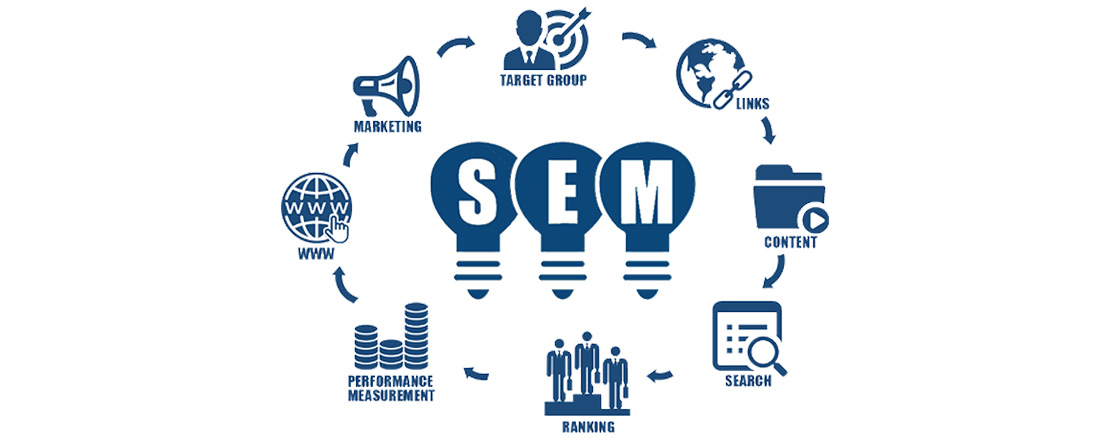 Search Engine Marketing - OptimusClick